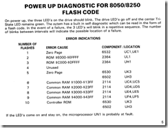 Power up diagnostic flash code Tabelle